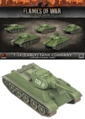 15mm WW2 Russian T-34 (Early) Tank Company (5) (Plastic)