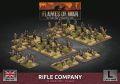 15mm WW2 British Rifle Company (96 figs) (Plastic)